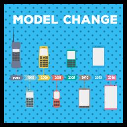 model change