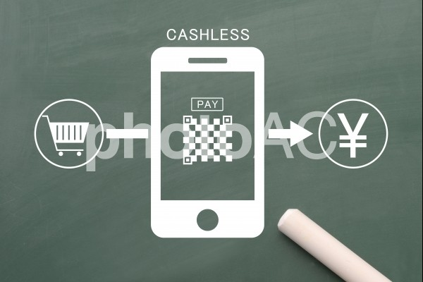 PayPayの特徴を紹介